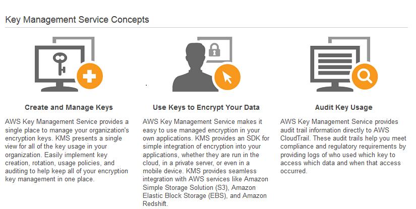 AWS, Amazon cloud