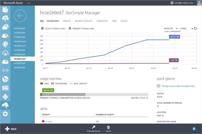 Microsoft-Azure-dashboard