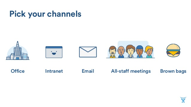 Marketing channels in service desk launching