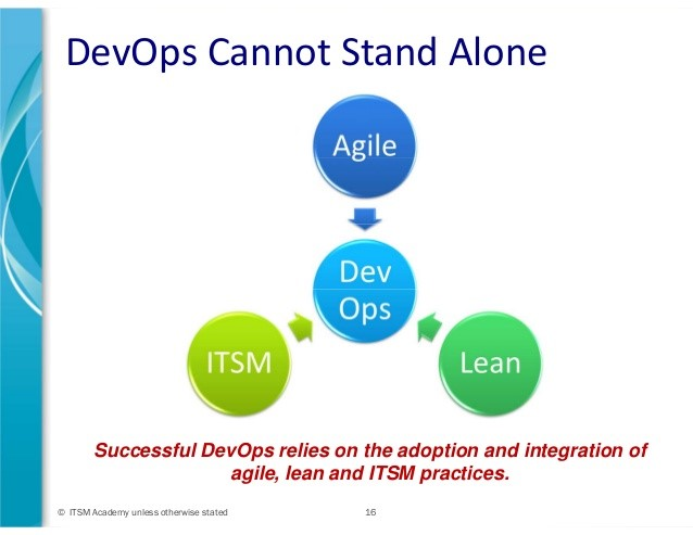 DevOps and lidership