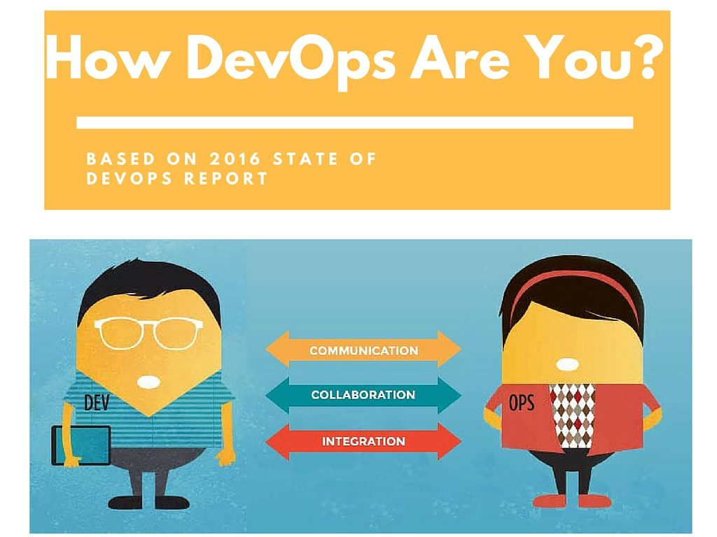 Find out how  close you are to truly being DevOps