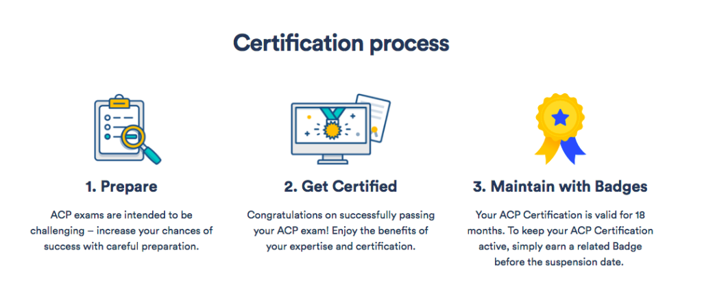 Atlassian Certification Process - Exam Stages