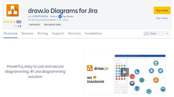 Draw.io Diagrams for Jira
