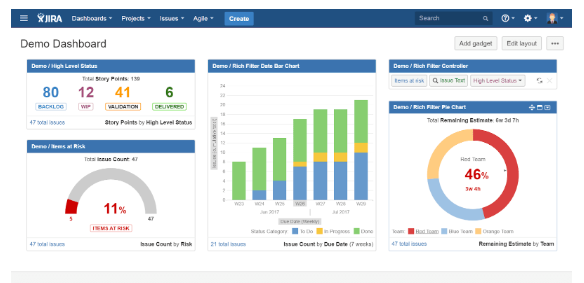 Demo Jira Dashboard